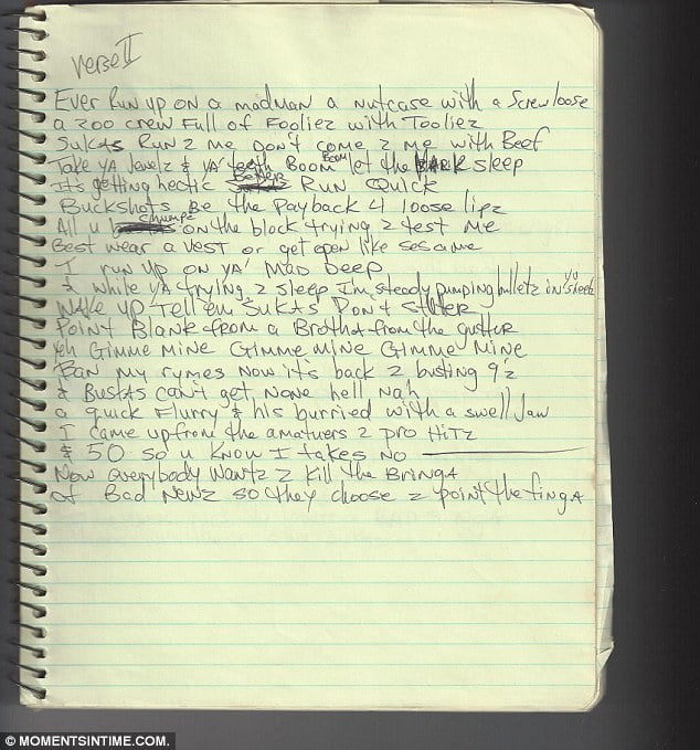 Point The Finga Tracklist 2Pac Tupac 2