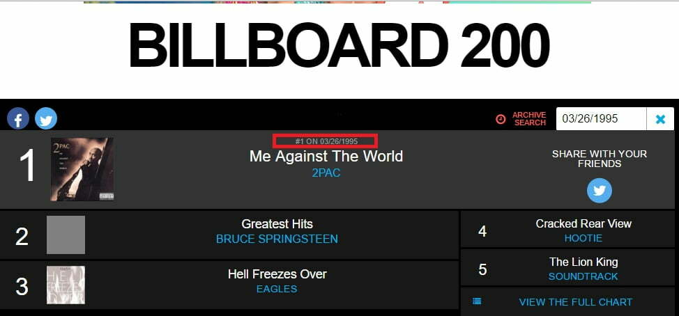 me against the world debut on billboard 200
